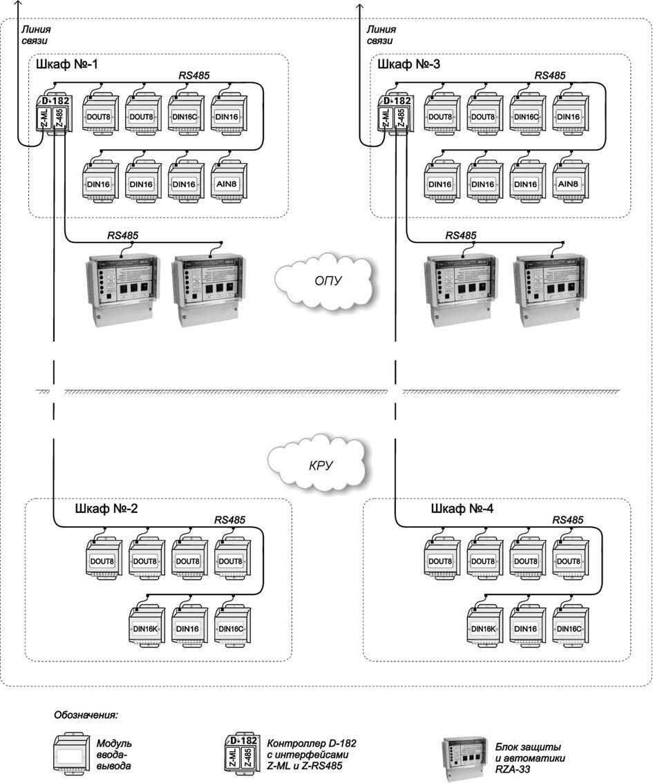 электрическая схема пункта коммерческого учета 6 кв